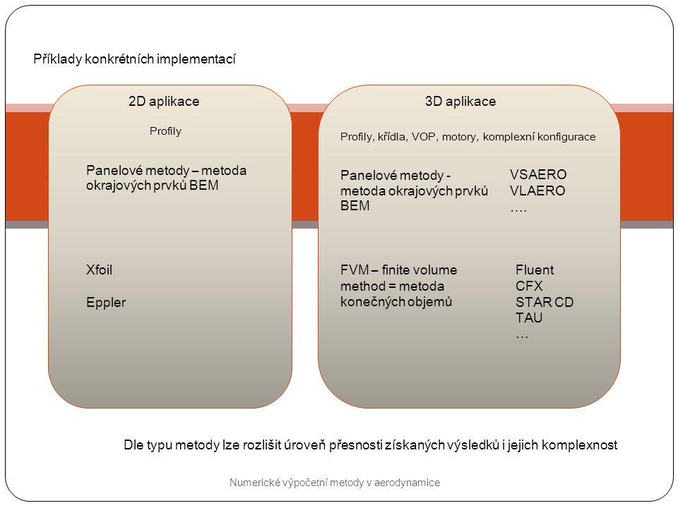 Příklady konkrétních implementací 2D aplikace3D aplikace Panelové metody – metoda okrajových prvků BEM Panelové metody - metoda okrajových prvků BEM FVM – finite volume method = metoda konečných objemů Profily Profily, křídla, VOP, motory, komplexní konfigurace Xfoil Eppler Fluent CFX STAR CD TAU … VSAERO VLAERO ….