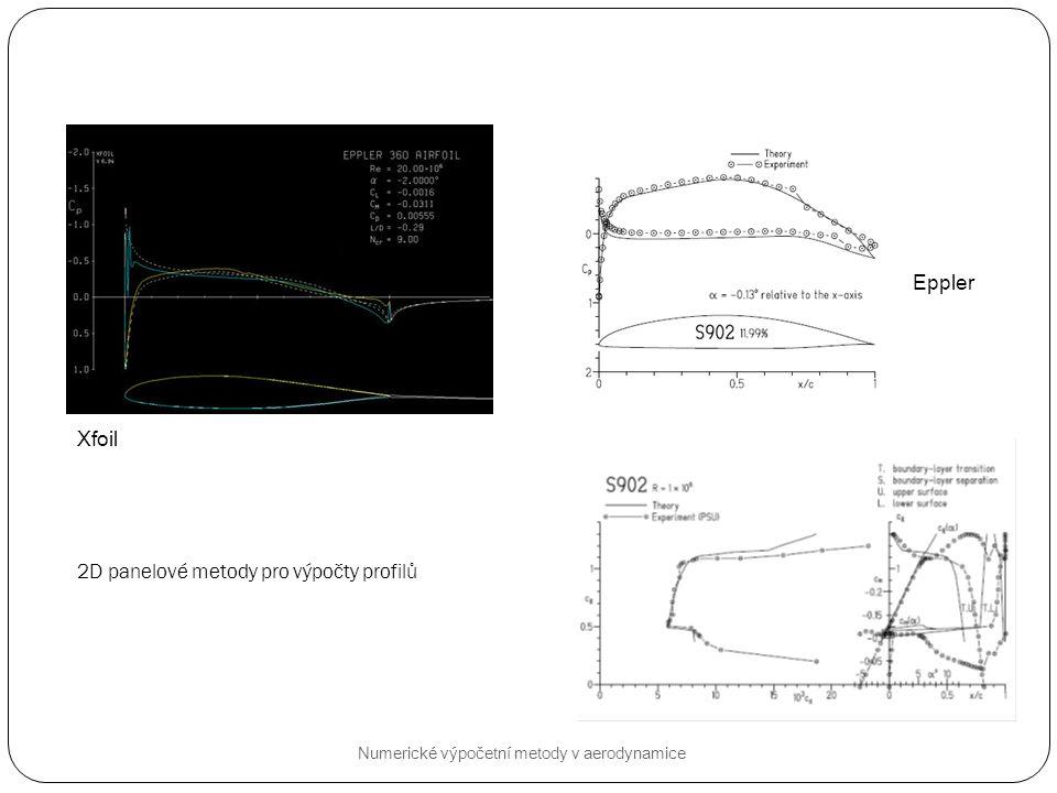 Numerické výpočetní metody v aerodynamice 2D panelové metody pro výpočty profilů Xfoil Eppler