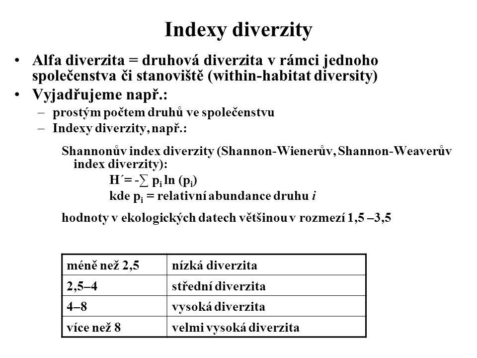 Indexy diverzity Alfa diverzita = druhová diverzita v rámci jednoho společenstva či stanoviště (within-habitat diversity) Vyjadřujeme např.: –prostým