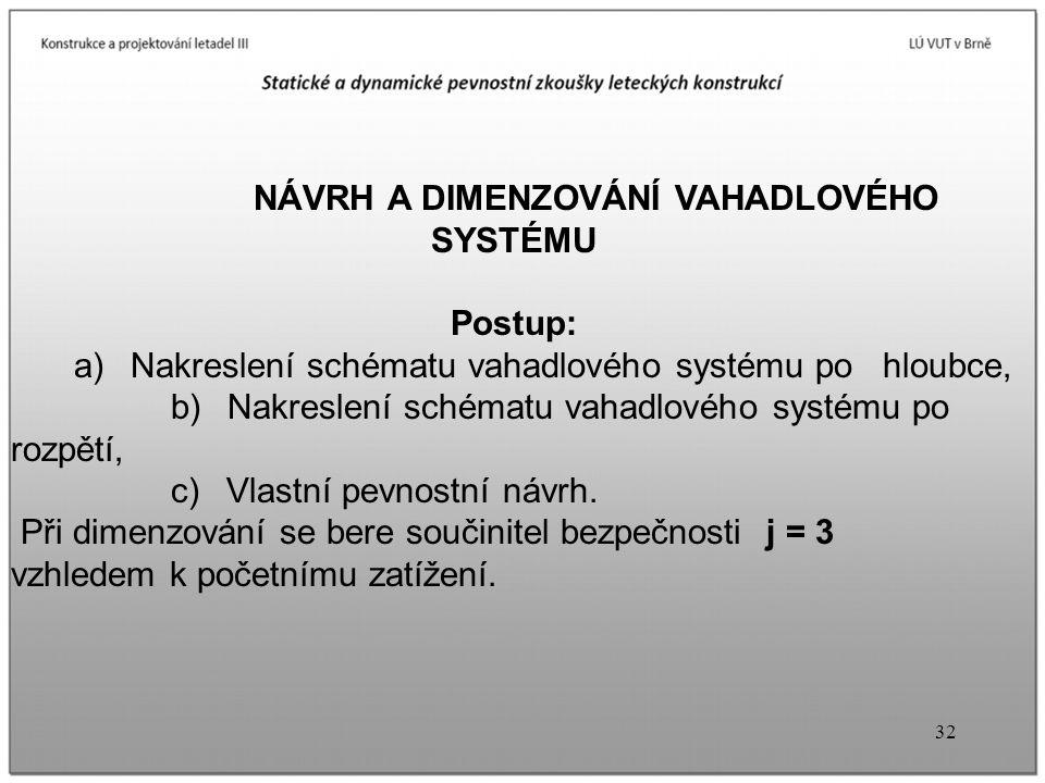 32 NÁVRH A DIMENZOVÁNÍ VAHADLOVÉHO SYSTÉMU Postup: a) Nakreslení schématu vahadlového systému po hloubce, b) Nakreslení schématu vahadlového systému po rozpětí, c) Vlastní pevnostní návrh.