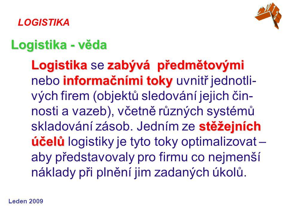 Leden 2009 Logistika zabývá předmětovými informačními toky stěžejních účelů Logistika se zabývá předmětovými nebo informačními toky uvnitř jednotli- v