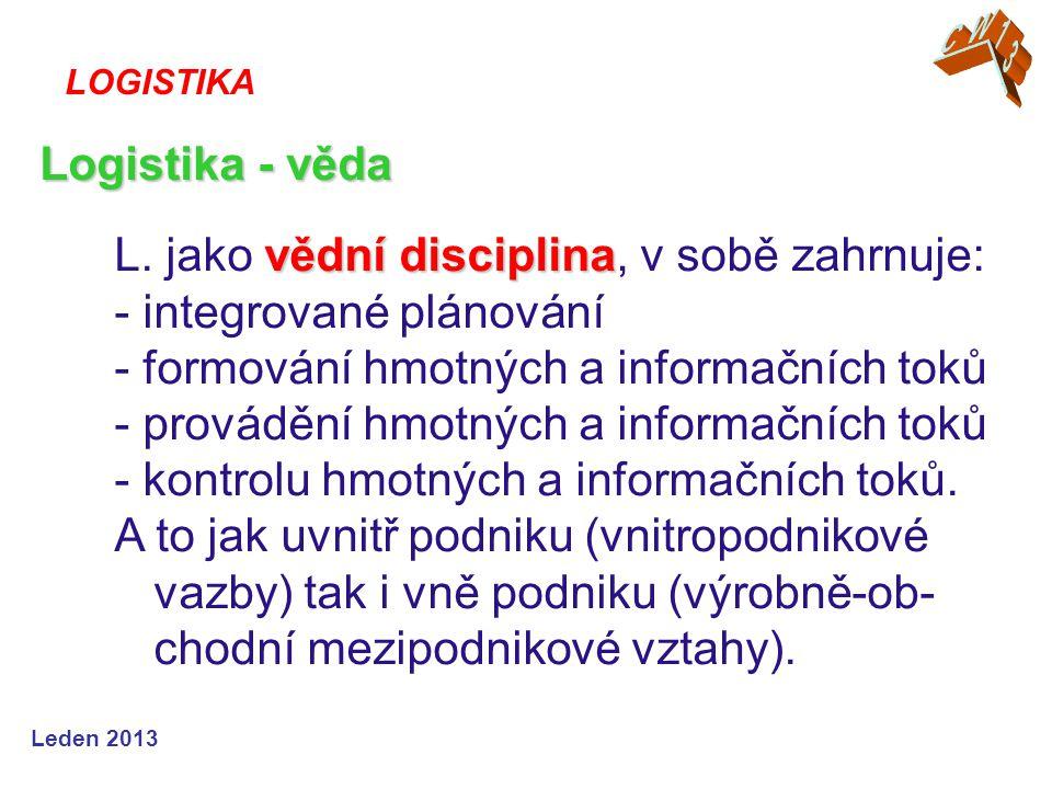 Leden 2013 vědní disciplina L. jako vědní disciplina, v sobě zahrnuje: - integrované plánování - formování hmotných a informačních toků - provádění hm
