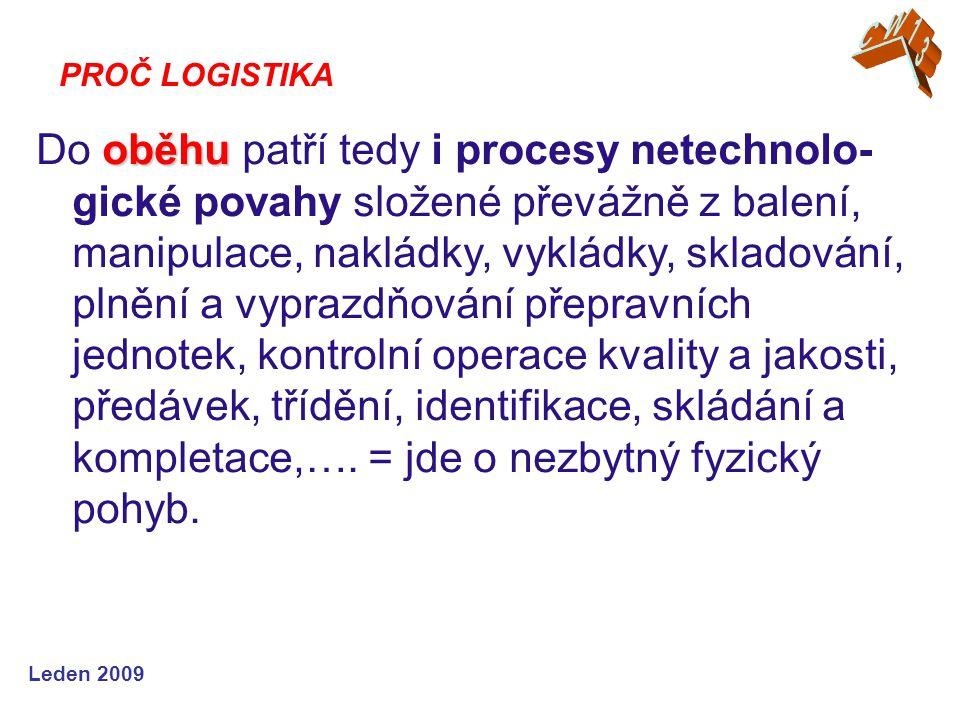 Leden 2009 oběhu Do oběhu patří tedy i procesy netechnolo- gické povahy složené převážně z balení, manipulace, nakládky, vykládky, skladování, plnění