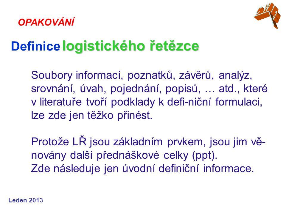 Leden 2013 Soubory informací, poznatků, závěrů, analýz, srovnání, úvah, pojednání, popisů, … atd., které v literatuře tvoří podklady k defi-niční form