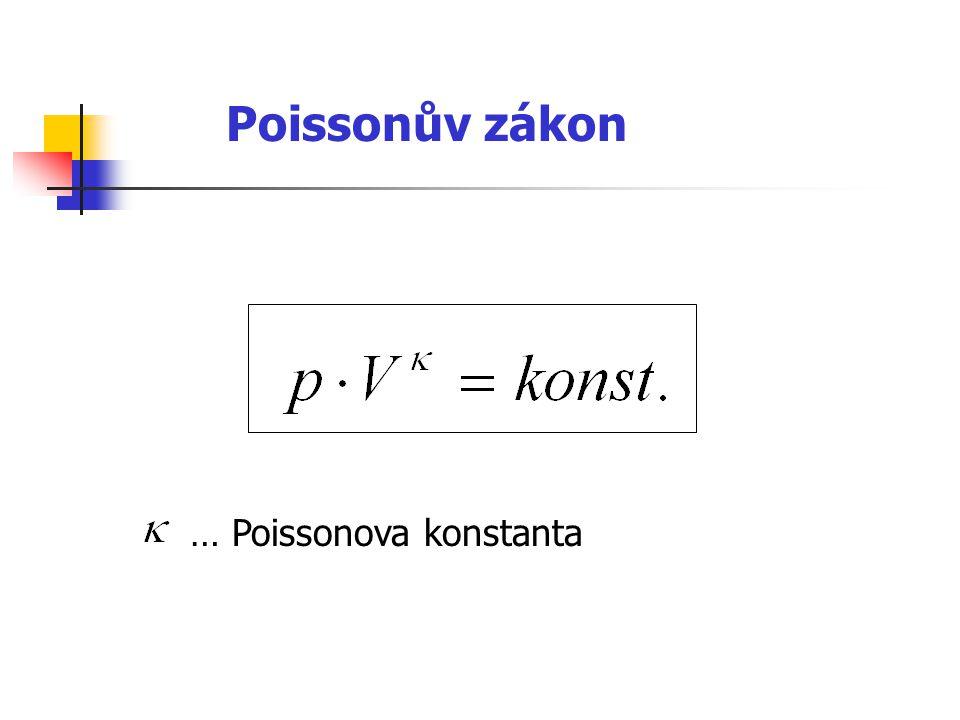 … měrná tepelná kapacita plynu za stálého tlaku … měrná tepelná kapacita za stálého objemu Pro ideální plyn s jednoatomovými molekulami je s dvouatomovými molekulami.