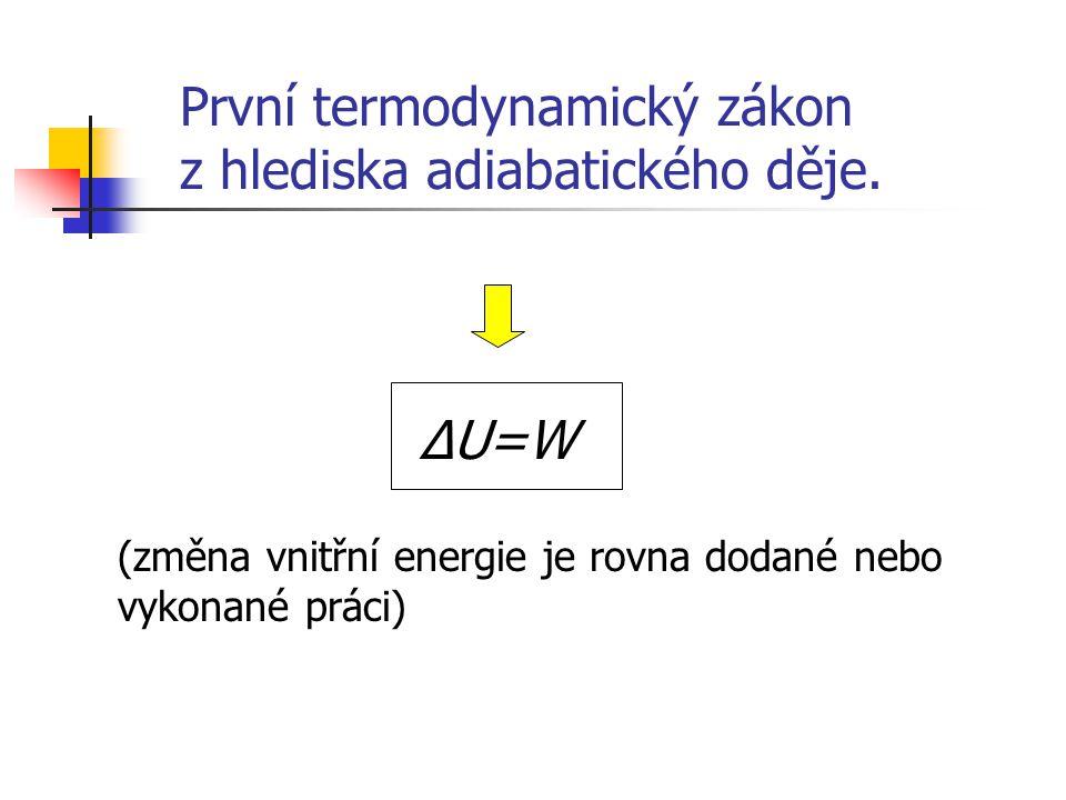 První termodynamický zákon z hlediska adiabatického děje. ΔU=W (změna vnitřní energie je rovna dodané nebo vykonané práci)