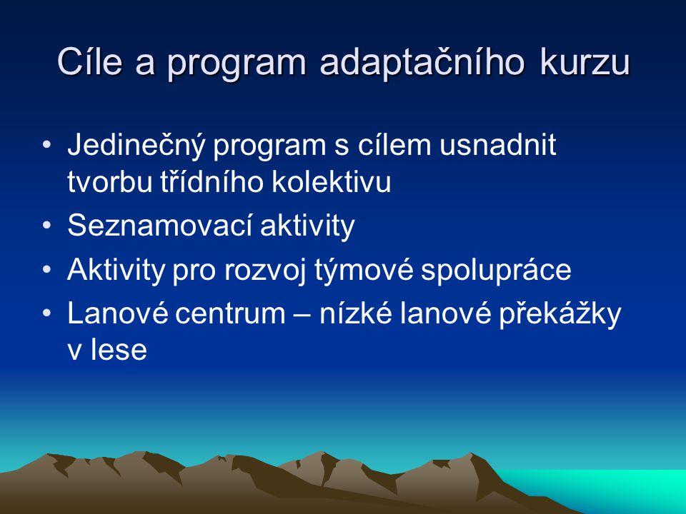 Jedinečný program s cílem usnadnit tvorbu třídního kolektivu Seznamovací aktivity Aktivity pro rozvoj týmové spolupráce Lanové centrum – nízké lanové překážky v lese Cíle a program adaptačního kurzu