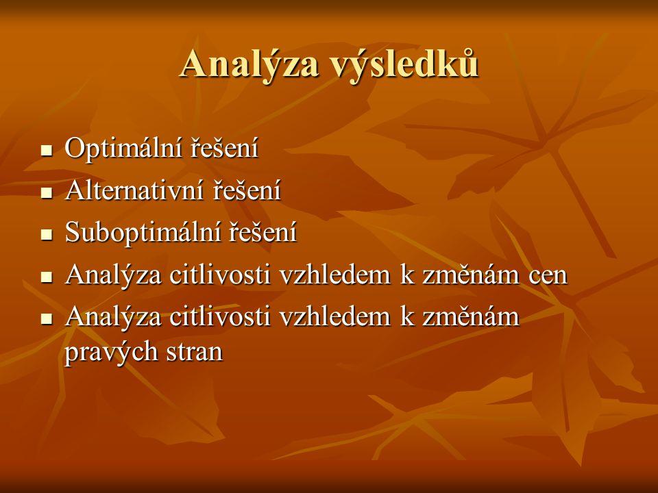 Analýza výsledků Optimální řešení Optimální řešení Alternativní řešení Alternativní řešení Suboptimální řešení Suboptimální řešení Analýza citlivosti