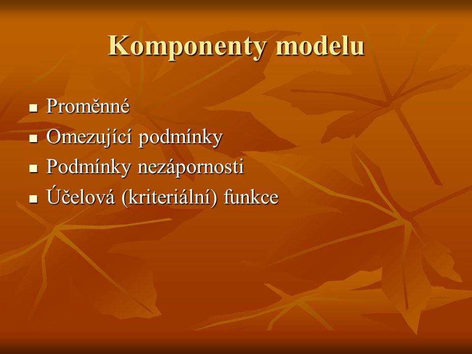 Komponenty modelu Proměnné Proměnné Omezující podmínky Omezující podmínky Podmínky nezápornosti Podmínky nezápornosti Účelová (kriteriální) funkce Úče