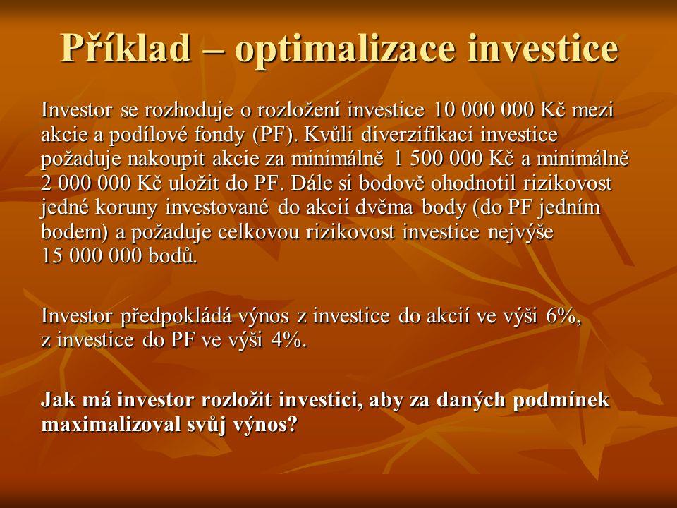 Příklad – optimalizace investice Investor se rozhoduje o rozložení investice 10 000 000 Kč mezi akcie a podílové fondy (PF). Kvůli diverzifikaci inves