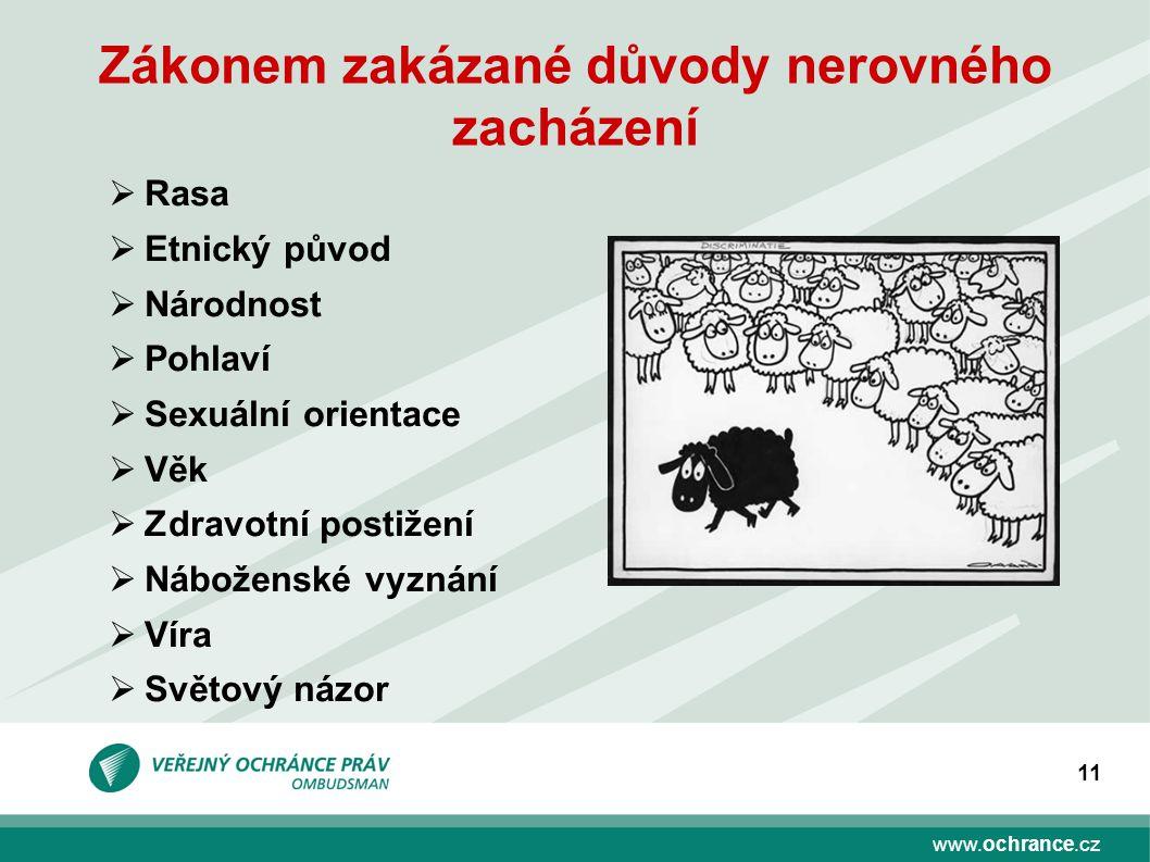 www.ochrance.cz 11 Zákonem zakázané důvody nerovného zacházení  Rasa  Etnický původ  Národnost  Pohlaví  Sexuální orientace  Věk  Zdravotní pos