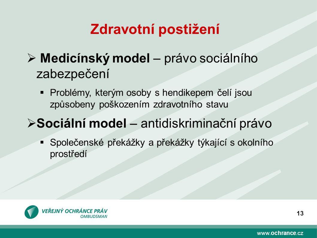 www.ochrance.cz 13 Zdravotní postižení  Medicínský model – právo sociálního zabezpečení  Problémy, kterým osoby s hendikepem čelí jsou způsobeny poš