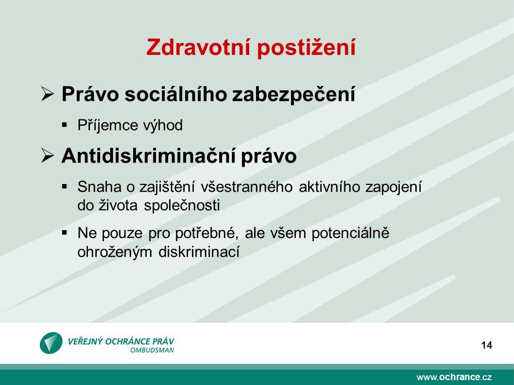 www.ochrance.cz 14 Zdravotní postižení  Právo sociálního zabezpečení  Příjemce výhod  Antidiskriminační právo  Snaha o zajištění všestranného akti