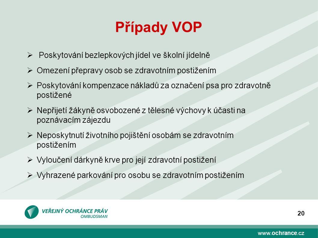 www.ochrance.cz 20  Poskytování bezlepkových jídel ve školní jídelně  Omezení přepravy osob se zdravotním postižením  Poskytování kompenzace náklad
