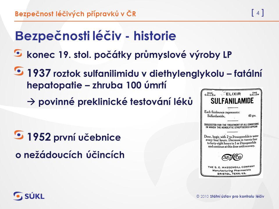 [ 5 ] © 2010 Státní ústav pro kontrolu léčiv B ezpečnosti léčiv - historie TALIDOMID přelom padesátých a šedesátých let 1961 metodika velkoplošného sledování NÚ 1968 globální program WHO monitorování NÚ