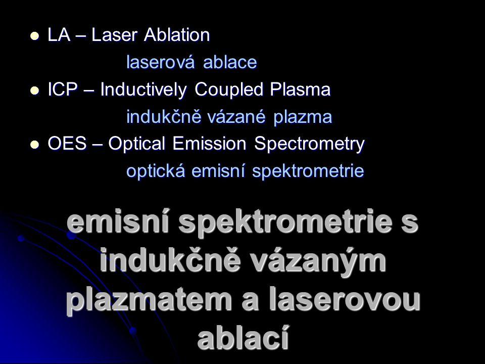 emisní spektrometrie s indukčně vázaným plazmatem a laserovou ablací LA – Laser Ablation LA – Laser Ablation laserová ablace ICP – Inductively Coupled