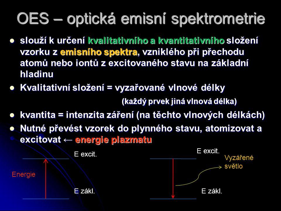 OES – optická emisní spektrometrie slouží k určení kvalitativního a kvantitativního složení vzorku z emisního spektra, vzniklého při přechodu atomů ne