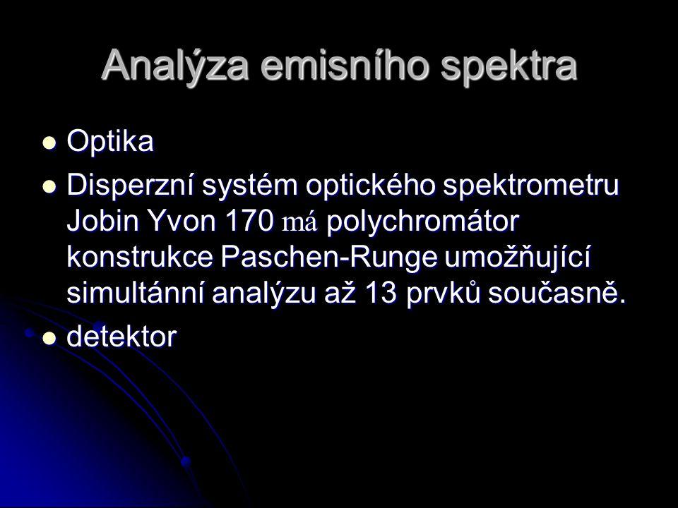 Analýza emisního spektra Optika Optika Disperzní systém optického spektrometru Jobin Yvon 170 má polychromátor konstrukce Paschen-Runge umožňující sim