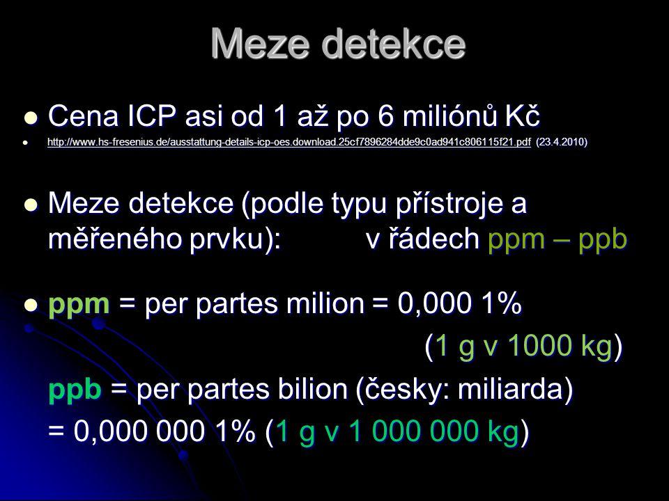 Meze detekce Cena ICP asi od 1 až po 6 miliónů Kč Cena ICP asi od 1 až po 6 miliónů Kč http://www.hs-fresenius.de/ausstattung-details-icp-oes.download