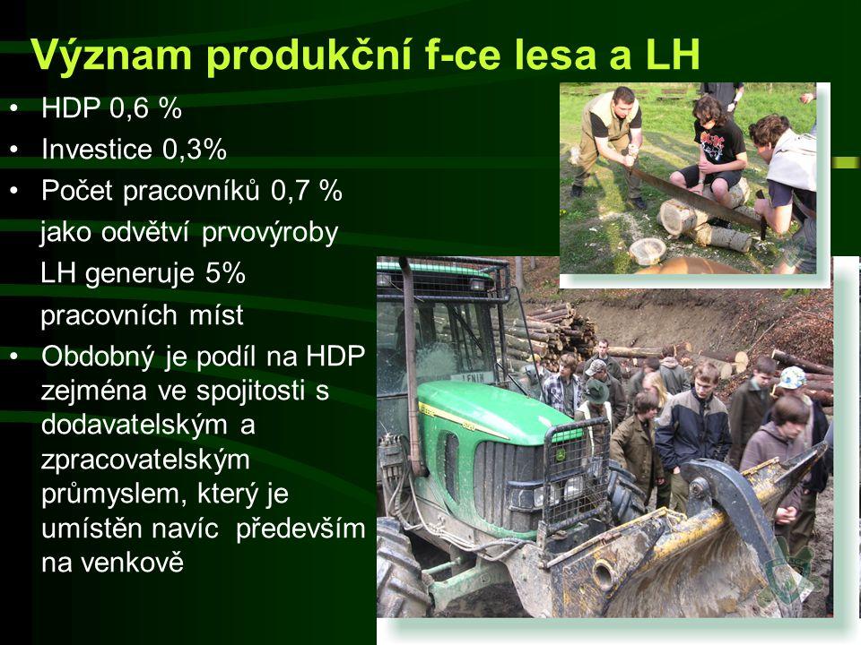 16. září 2014 Lesní pedagogika10 Cíle lesní pedagogiky II  Odpovědné chování přiměřené lesu;  Úcta před tvořením;  Respektování lesního prostředí,