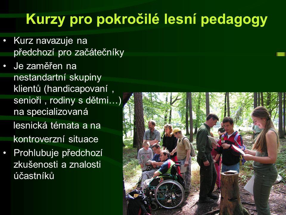 16. září 2014Lesní pedagogika19 Pořádáme kurzy pro začínající lesní pedagogy  Kurz trvá 40 hodin během 5 dnů. (základy psychologie, didaktika, pedago