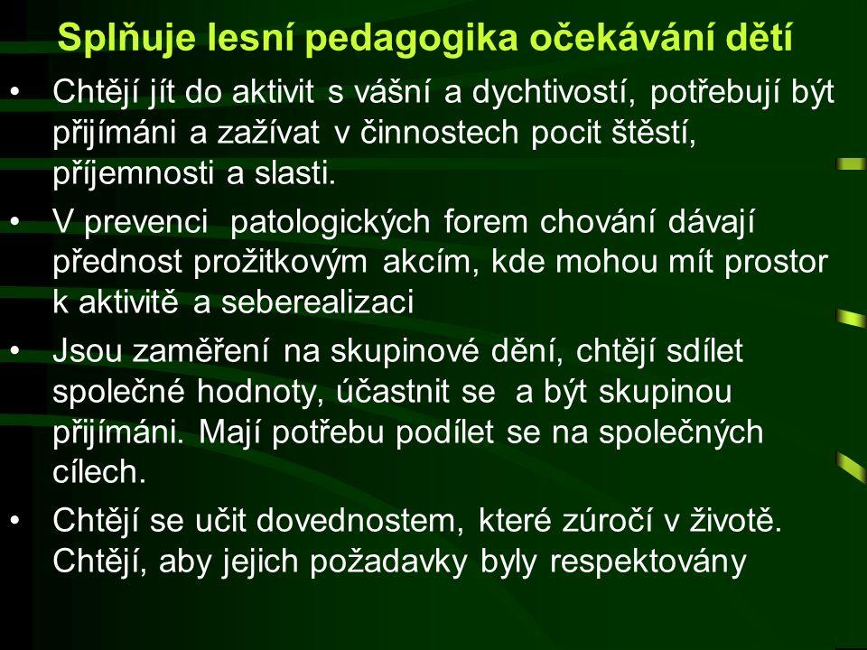 16. září 2014Lesní pedagogika22 Příklady aktivit II  Ukázky práce s motorovou pilou  Orientace v terénu
