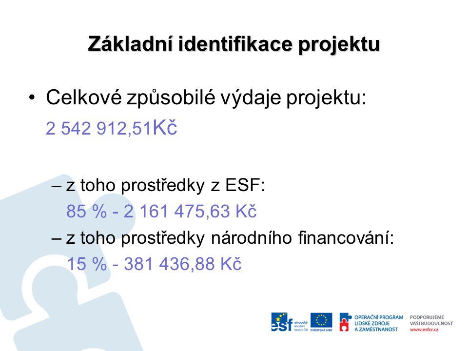 Základní identifikace projektu Celkové způsobilé výdaje projektu: 2 542 912,51 Kč –z toho prostředky z ESF: 85 % - 2 161 475,63 Kč –z toho prostředky národního financování: 15 % - 381 436,88 Kč