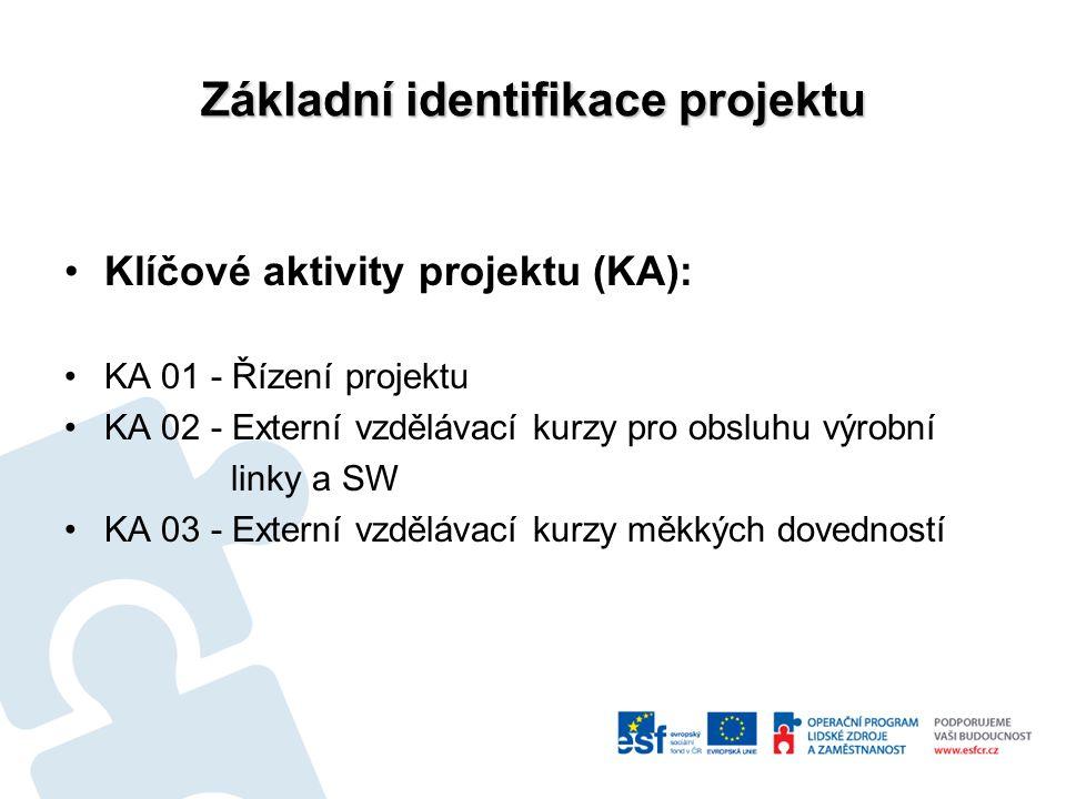 Základní identifikace projektu Klíčové aktivity projektu (KA): KA 01 - Řízení projektu KA 02 - Externí vzdělávací kurzy pro obsluhu výrobní linky a SW KA 03 - Externí vzdělávací kurzy měkkých dovedností