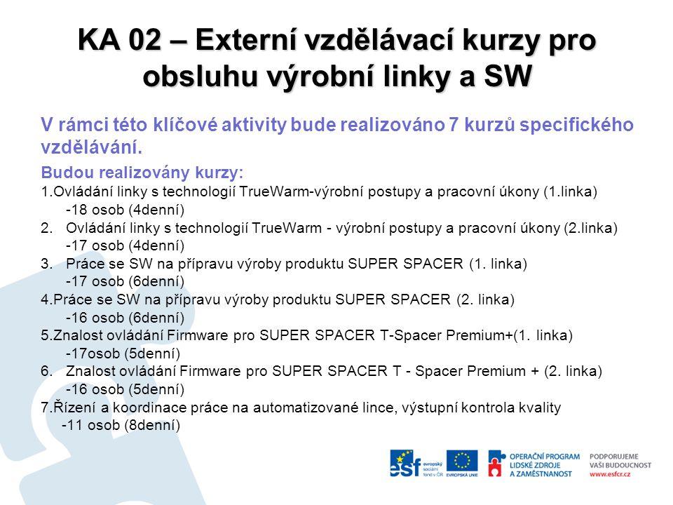 KA 02 – Externí vzdělávací kurzy pro obsluhu výrobní linky a SW V rámci této klíčové aktivity bude realizováno 7 kurzů specifického vzdělávání. Budou