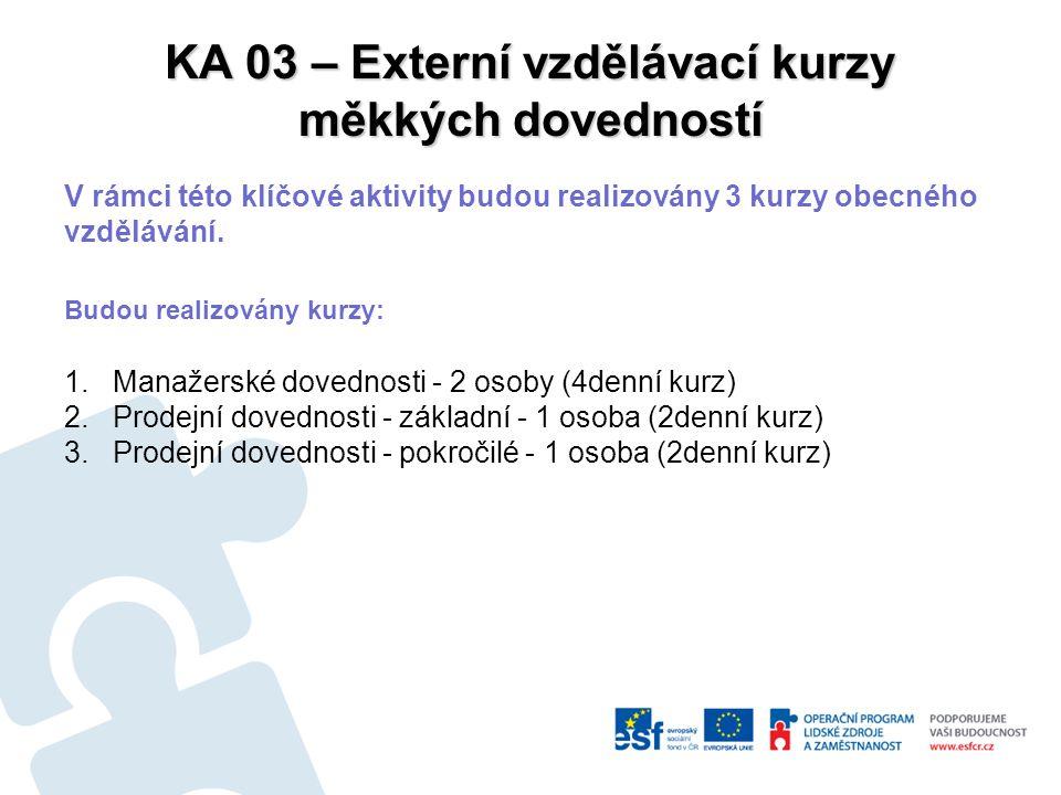 KA 03 – Externí vzdělávací kurzy měkkých dovedností V rámci této klíčové aktivity budou realizovány 3 kurzy obecného vzdělávání. Budou realizovány kur