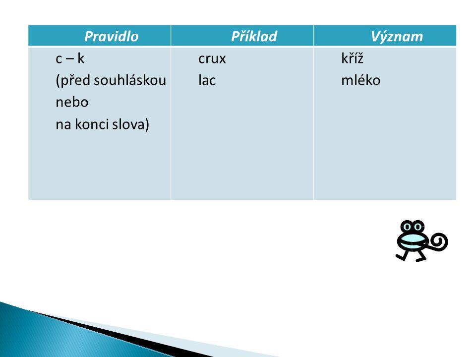 PravidloPříkladVýznam c – k (před souhláskou nebo na konci slova) crux lac kříž mléko