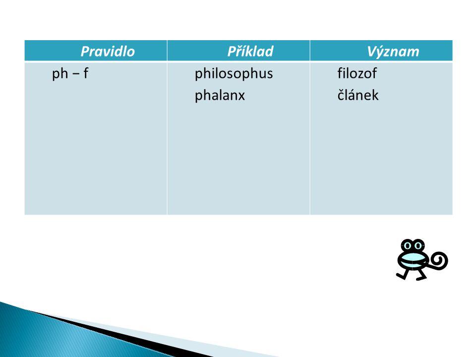 PravidloPříkladVýznam ph − fphilosophus phalanx filozof článek