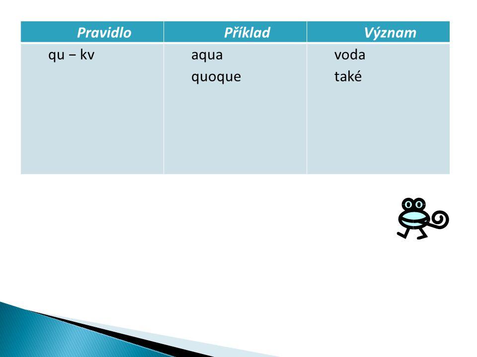 PravidloPříkladVýznam qu − kvaqua quoque voda také