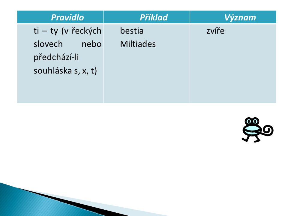 PravidloPříkladVýznam ti – ty (v řeckých slovech nebo předchází-li souhláska s, x, t) bestia Miltiades zvíře
