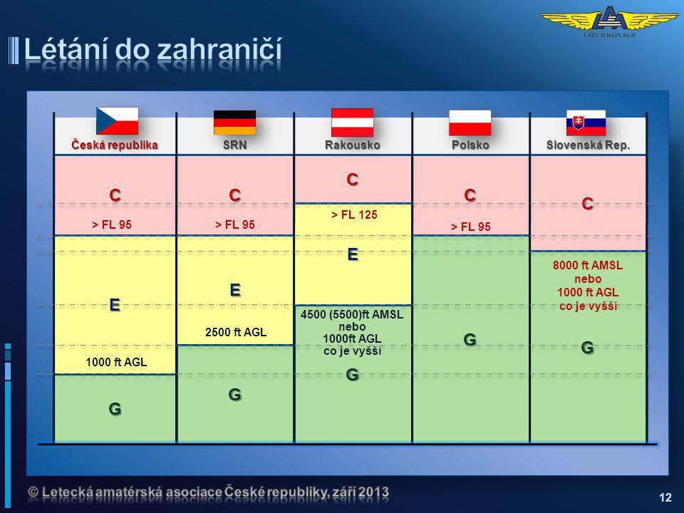 12 SRNE G C 2500 ft AGL > FL 95 Česká republika E C G > FL 95 1000 ft AGL RakouskoG C E > FL 125 4500 (5500)ft AMSL nebo 1000ft AGL co je vyššíPolskoG
