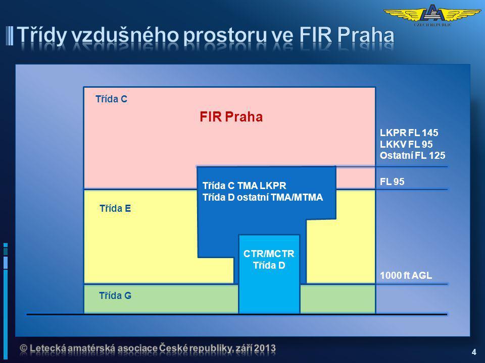 FIR Praha Třída C Třída E Třída G FL 100 1000 ft AGL CTR 5 Vně oblaků Za viditelnosti země Dohlednost : 5 km nebo min: 1,5* km (0,8 km vrt.) *za předp.: Dohlednost:nad FL 1008 km pod FL 1005 km Oblačnost:max.