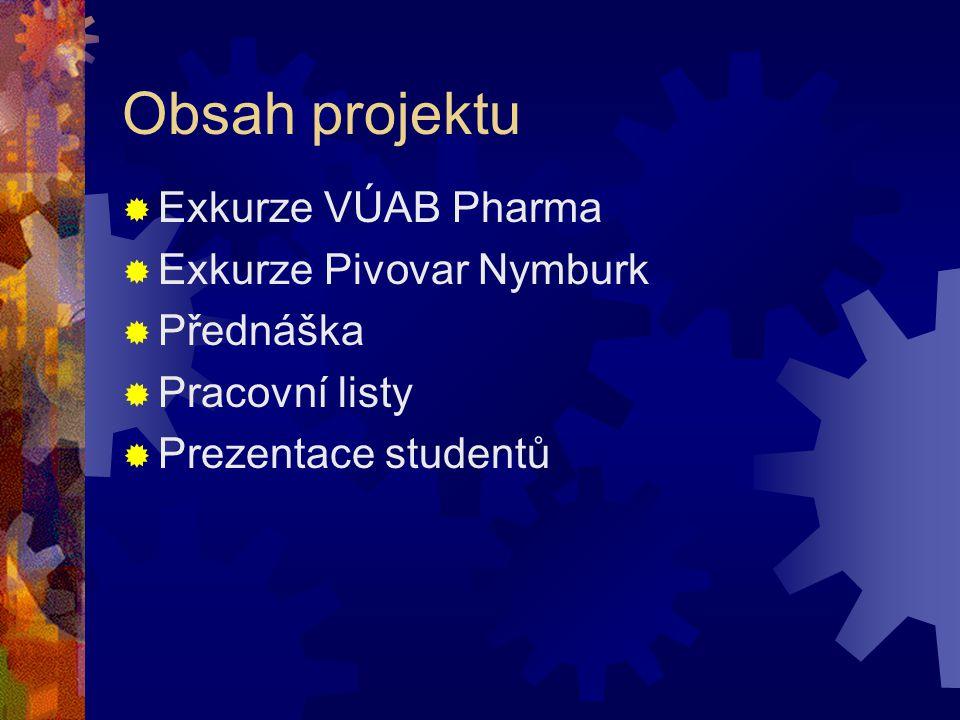 Obsah projektu  Exkurze VÚAB Pharma  Exkurze Pivovar Nymburk  Přednáška  Pracovní listy  Prezentace studentů