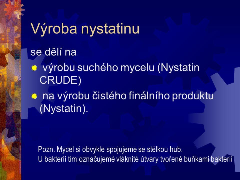 Výroba nystatinu se dělí na  výrobu suchého mycelu (Nystatin CRUDE)  na výrobu čistého finálního produktu (Nystatin). Pozn. Mycel si obvykle spojuje
