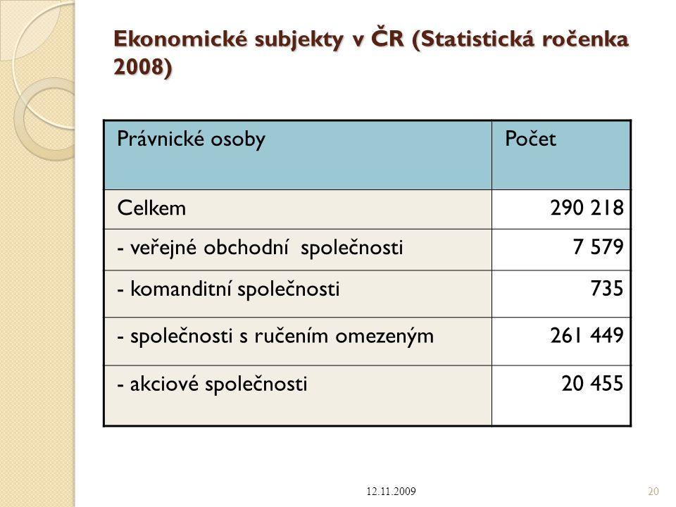 Ekonomické subjekty v ČR (Statistická ročenka 2008) 12.11.2009 20 Právnické osobyPočet Celkem290 218 - veřejné obchodní společnosti7 579 - komanditní