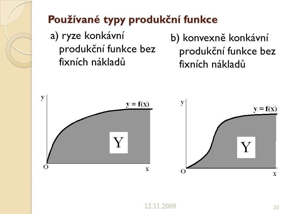 Používané typy produkční funkce a) ryze konkávní produkční funkce bez fixních nákladů b) konvexně konkávní produkční funkce bez fixních nákladů 12.11.