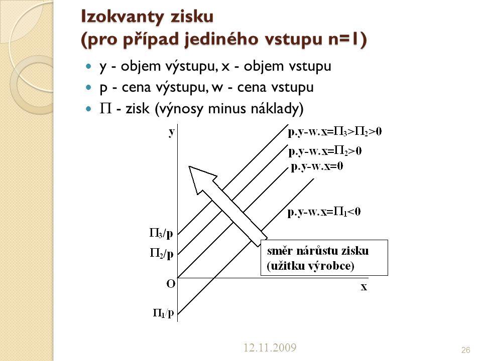 Izokvanty zisku (pro případ jediného vstupu n=1) y - objem výstupu, x - objem vstupu p - cena výstupu, w - cena vstupu  - zisk (výnosy minus náklady)