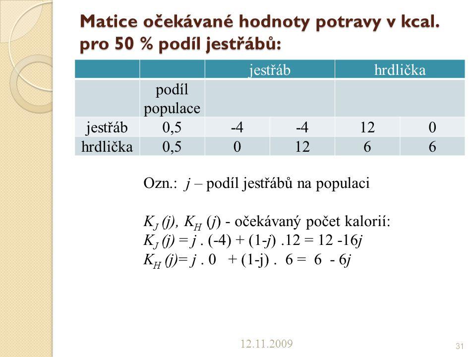 Matice očekávané hodnoty potravy v kcal. pro 50 % podíl jestřábů: jestřábhrdlička podíl populace jestřáb0,5-4 120 hrdlička0,501266 12.11.2009 31 Ozn.: