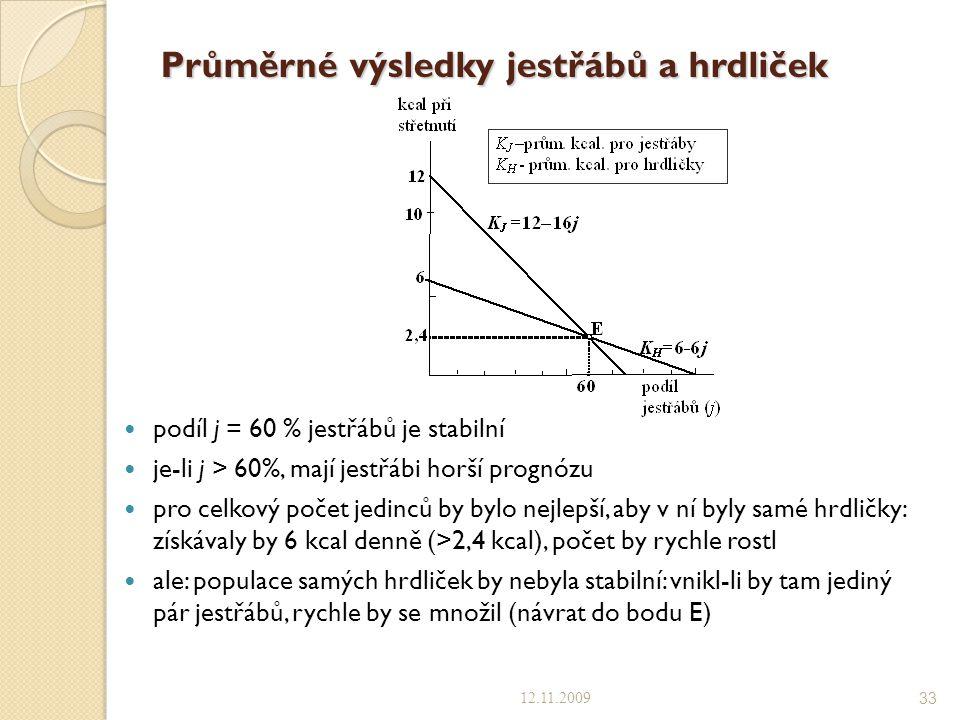 Průměrné výsledky jestřábů a hrdliček podíl j = 60 % jestřábů je stabilní je-li j > 60%, mají jestřábi horší prognózu pro celkový počet jedinců by byl
