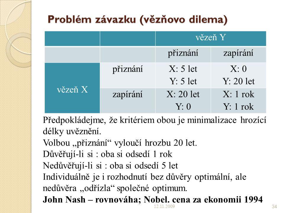 Problém závazku (vězňovo dilema) vězeň Y přiznánízapírání vězeň X přiznáníX: 5 let Y: 5 let X: 0 Y: 20 let zapíráníX: 20 let Y: 0 X: 1 rok Y: 1 rok 12