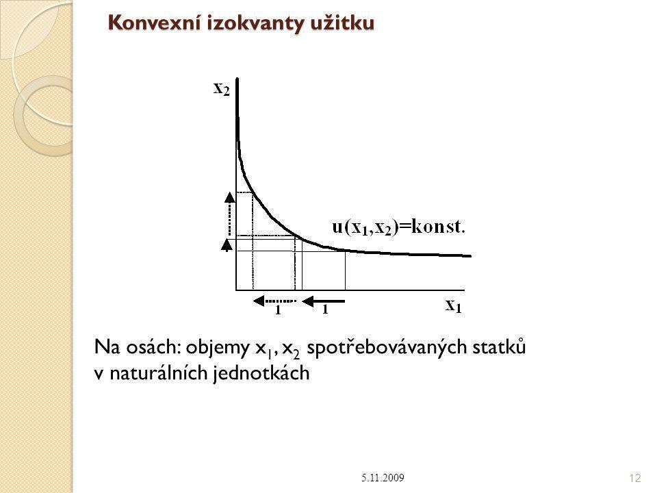 Konvexní izokvanty užitku 5.11.2009 12 Na osách: objemy x 1, x 2 spotřebovávaných statků v naturálních jednotkách