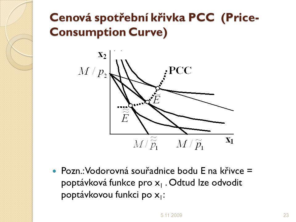 Cenová spotřební křivka PCC (Price- Consumption Curve) 5.11.200923 Pozn.: Vodorovná souřadnice bodu E na křivce = poptávková funkce pro x 1. Odtud lze