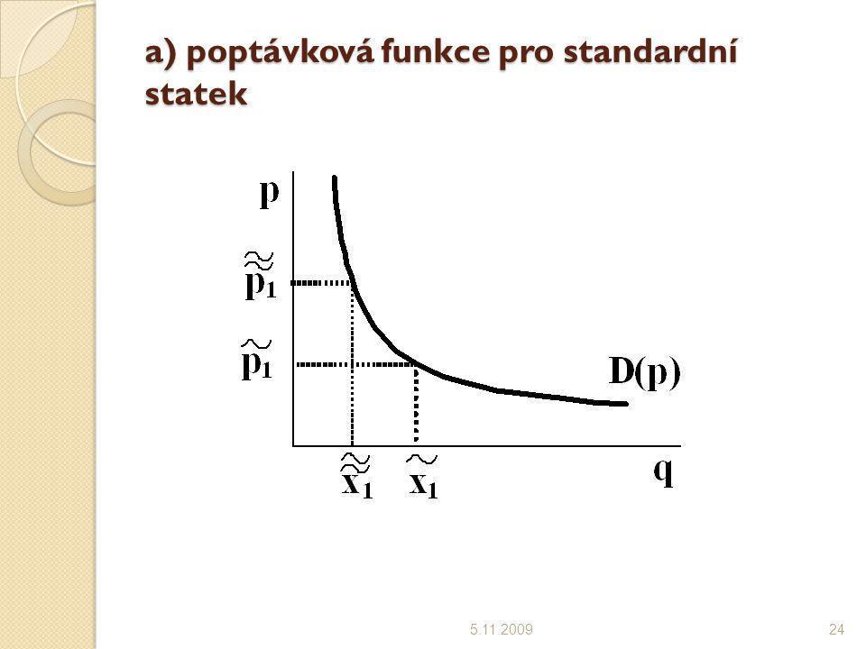 a) poptávková funkce pro standardní statek 5.11.200924