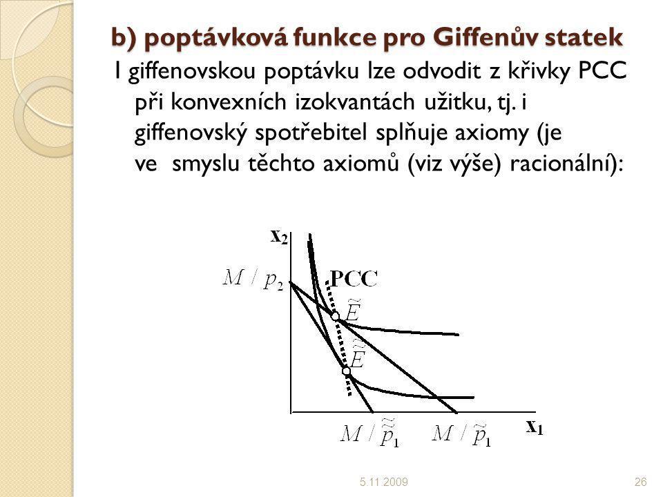 b) poptávková funkce pro Giffenův statek I giffenovskou poptávku lze odvodit z křivky PCC při konvexních izokvantách užitku, tj. i giffenovský spotřeb