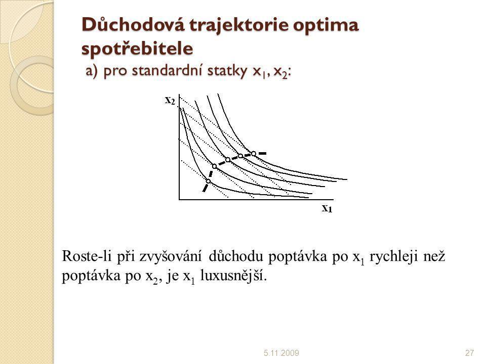 Důchodová trajektorie optima spotřebitele a) pro standardní statky x 1, x 2 : 5.11.200927 Roste-li při zvyšování důchodu poptávka po x 1 rychleji než