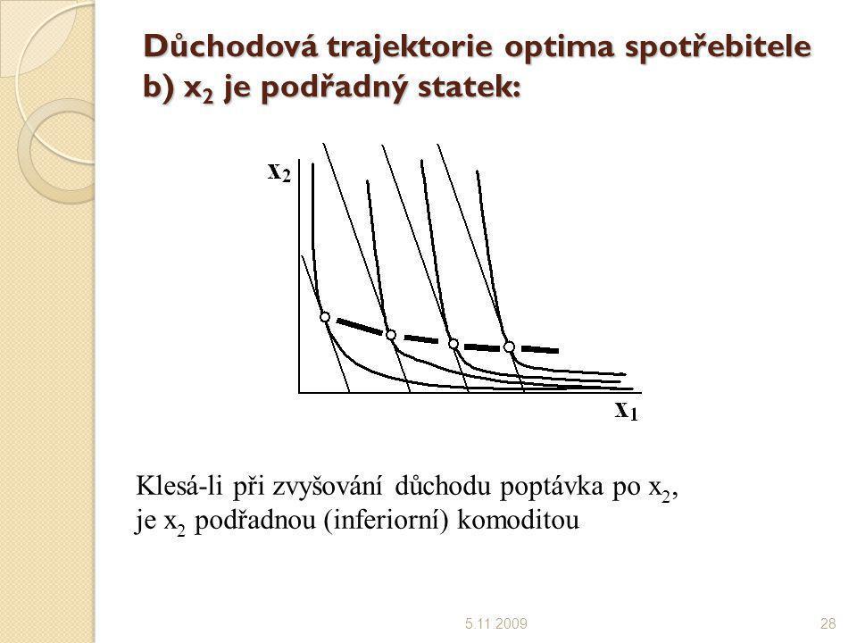 Důchodová trajektorie optima spotřebitele b) x 2 je podřadný statek: 5.11.200928 Klesá-li při zvyšování důchodu poptávka po x 2, je x 2 podřadnou (inf